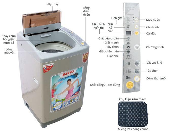Kết quả hình ảnh cho sửa máy giặt tphcm